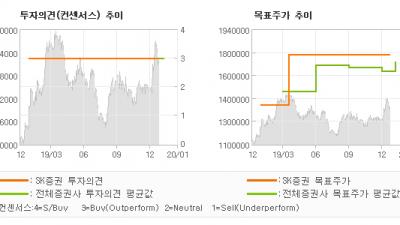"[ET투자뉴스]LG생활건강, ""인바운드 수혜도 결…"" BUY(유지)-SK증권"