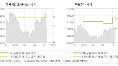 "[ET투자뉴스]한올바이오파마, ""3상을 위한 3상…"" BUY(유지)-DB금융투자"