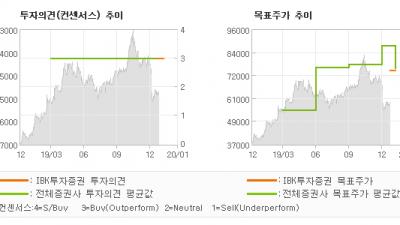 "[ET투자뉴스]아프리카TV, ""아직 끝나지 않았다…"" BUY(신규)-IBK투자증권"