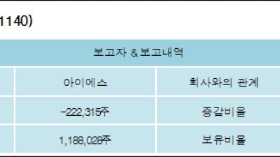 [ET투자뉴스][카리스국보 지분 변동] 아이에스4.96%p 증가, 4.96% 보유