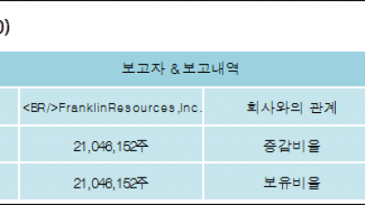 [ET투자뉴스][KB금융 지분 변동] FranklinResources,Inc. 외 8명 5.06