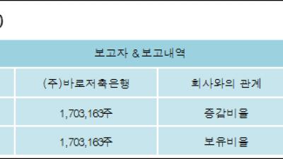[ET투자뉴스][팍스넷 지분 변동] (주)바로저축은행12.45%p 증가, 12.45% 보유