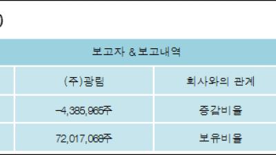 [ET투자뉴스][나노스 지분 변동] (주)광림-2.94%p 감소, 48.46% 보유
