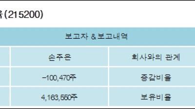 [ET투자뉴스][메가스터디교육 지분 변동] 손주은 외 8명 -1.03%p 감소, 35.16% 보유