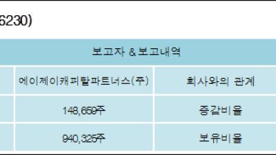 [ET투자뉴스][그린플러스 지분 변동] 에이제이캐피탈파트너스(주) 외 1명 -1.43%p 감소, 19.4