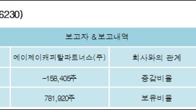[ET투자뉴스][그린플러스 지분 변동] 에이제이캐피탈파트너스(주) 외 1명 -3.28%p 감소, 16.2