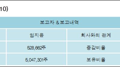 [ET투자뉴스][옵트론텍 지분 변동] 임지윤 외 3명 2.28%p 증가, 21.83% 보유