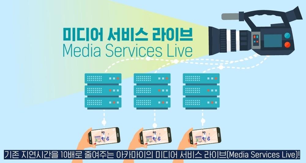 아카마이 미디어라이브 서비스