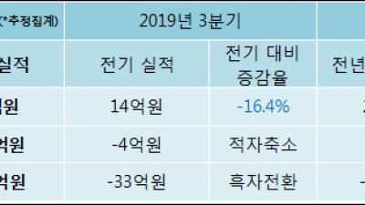 [ET투자뉴스]엔케이물산, 19년4분기 실적 발표
