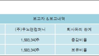 [ET투자뉴스][서남 지분 변동] (주)우노앤컴퍼니 외 1명 7.77%p 증가, 7.77% 보유