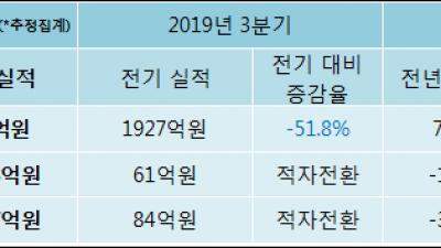 [ET투자뉴스]인터플렉스 19년4분기 실적 발표... 영업이익·순이익 적자 전환