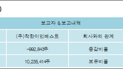 [ET투자뉴스][쌍방울 지분 변동] (주)착한이인베스트6.57%p 증가, 7.34% 보유