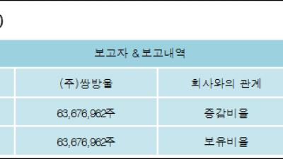 [ET투자뉴스][나노스 지분 변동] (주)쌍방울41.65%p 증가, 41.65% 보유