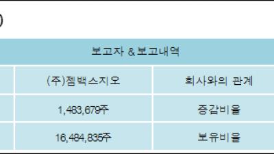 [ET투자뉴스][필링크 지분 변동] (주)젬백스지오 외 1명 1.49%p 증가, 21.86% 보유
