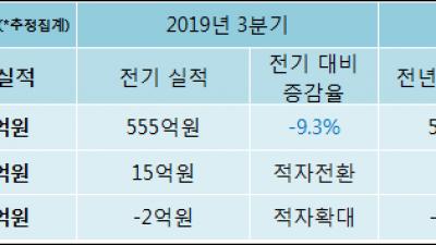 [ET투자뉴스]동양에스텍, 19년4분기 실적 발표