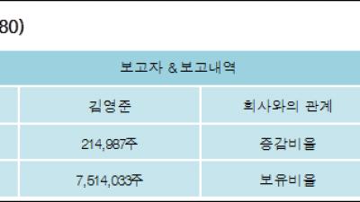 [ET투자뉴스][성신양회 지분 변동] 김영준 외 8명 0.88%p 증가, 30.65% 보유