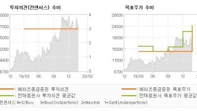 """[ET투자뉴스]아이씨디, """"OLED 투자 구체…"""" BUY-메리츠종금증권"""