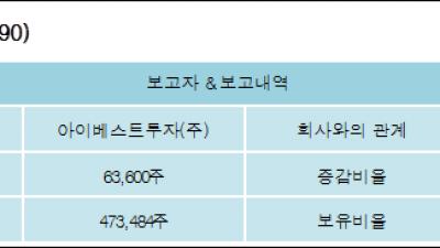 [ET투자뉴스][동성화학 지분 변동] 아이베스트투자(주) 외 5명 1.19%p 증가, 8.87% 보유