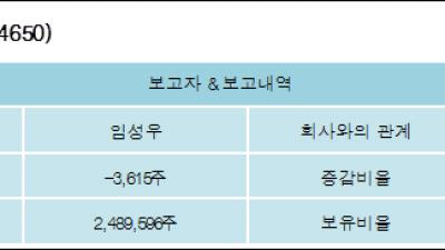 [ET투자뉴스][창해에탄올 지분 변동] 임성우 외 5명 -0.04%p 감소, 27.09% 보유