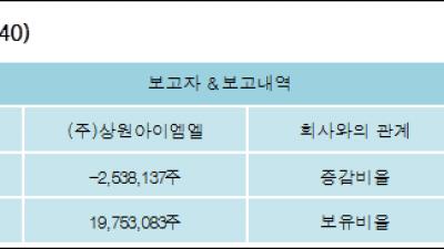 [ET투자뉴스][백광산업 지분 변동] (주)상원아이엠엘 외 8명 -7.21%p 감소, 45.98% 보유