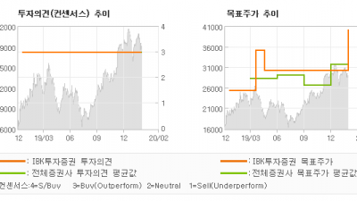 "[ET투자뉴스]아모텍, ""제품믹스 변화에 주…"" BUY(유지)-IBK투자증권"