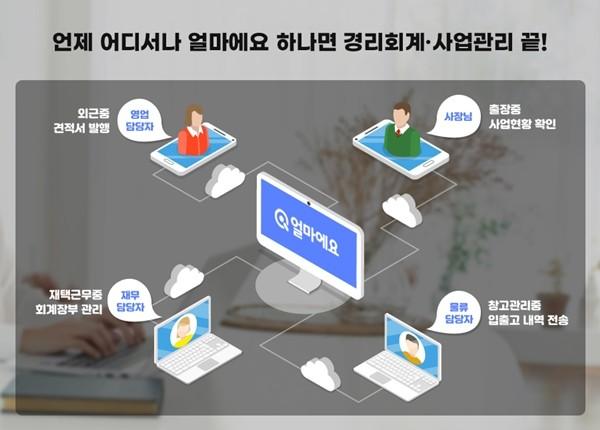 아이퀘스트 '얼마에요' 재택근무 트렌드에 안성맞춤