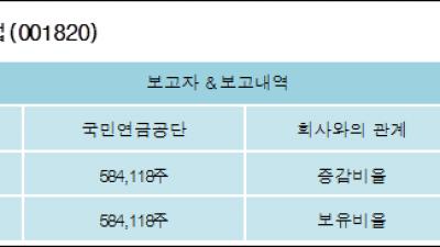 [ET투자뉴스][삼화콘덴서공업 지분 변동] 국민연금공단 외 1명 5.62%p 증가, 5.62% 보유