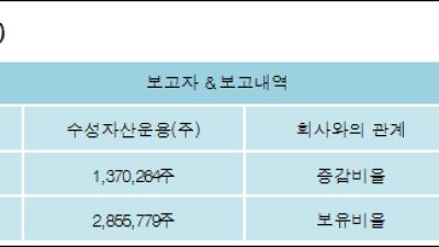 [ET투자뉴스][뉴로스 지분 변동] 수성자산운용(주)5.04%p 증가, 11.19% 보유