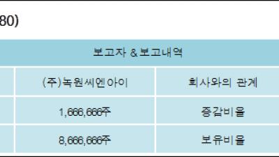 [ET투자뉴스][하이소닉 지분 변동] (주)녹원씨엔아이12.28%p 증가, 52.74% 보유