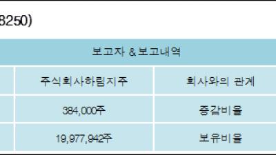 [ET투자뉴스][엔에스쇼핑 지분 변동] 주식회사하림지주 외 6명 1.14%p 증가, 59.29% 보유