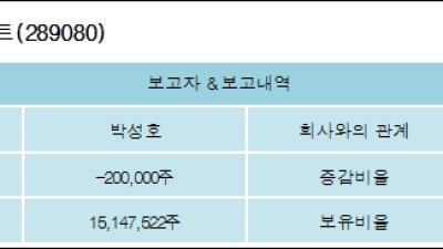 [ET투자뉴스][SV인베스트먼트 지분 변동] 박성호 외 8명 -0.38%p 감소, 28.45% 보유