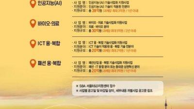 SBA, '패션산업 융복합 기술사업화' 지원 참여기관 모집…23일 마감
