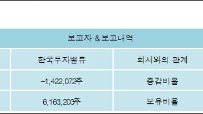 [ET투자뉴스][넥센 지분 변동] 한국투자밸류-2.66%p 감소, 11.51% 보유