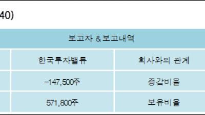[ET투자뉴스][디케이락 지분 변동] 한국투자밸류-1.74%p 감소, 6.77% 보유