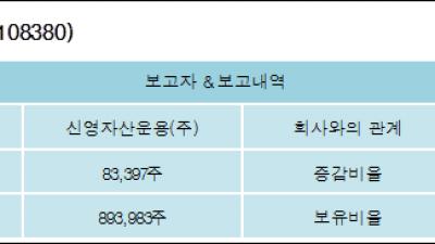 [ET투자뉴스][대양전기공업 지분 변동] 신영자산운용(주) 외 1명 0.87%p 증가, 9.34% 보유