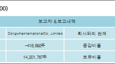[ET투자뉴스][동화기업 지분 변동] DongwhainternationalCo.,Limited 외 8명
