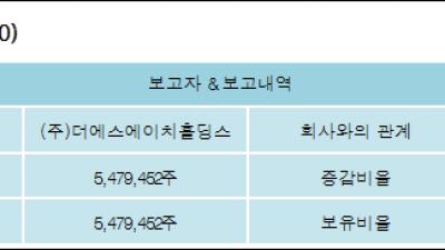 [ET투자뉴스][MP한강 지분 변동] (주)더에스에이치홀딩스8.79%p 증가, 8.79% 보유