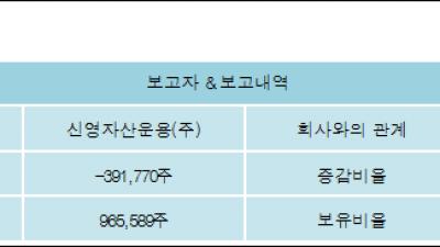[ET투자뉴스][태광 지분 변동] 신영자산운용(주) 외 1명 -1.48%p 감소, 3.64% 보유