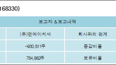 [ET투자뉴스][내츄럴엔도텍 지분 변동] (유)엔에이치씨 외 1명 -4.36%p 감소, 3.6% 보유