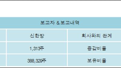 [ET투자뉴스][BYC 지분 변동] 신한방 외 8명 0.21%p 증가, 62.17% 보유