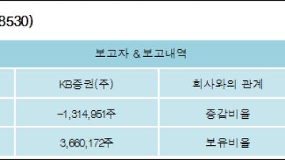 [ET투자뉴스][골드퍼시픽 지분 변동] KB증권(주)-3.95%p 감소, 9.43% 보유