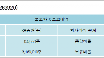 [ET투자뉴스][블러썸엠앤씨 지분 변동] KB증권(주)-0.65%p 감소, 18.72% 보유