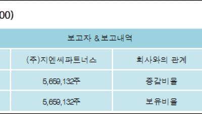 [ET투자뉴스][판타지오 지분 변동] (주)지엔씨파트너스7.78%p 증가, 7.78% 보유