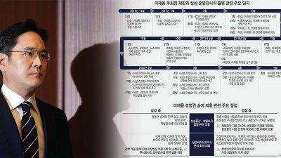 """총수 부재 땐 '메가 투자' 지체…""""반도체 1위, 구심점 필요"""""""
