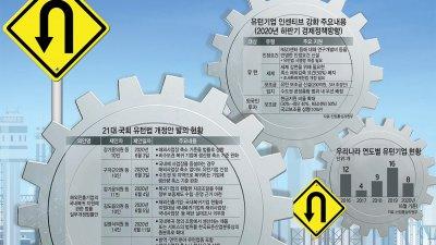 """정부, '리쇼어링' 총력전…산·학·연 """"정책 보완 없으면 '공염불'"""""""