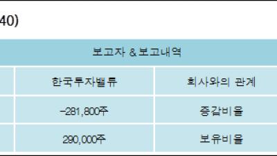 [ET투자뉴스][디케이락 지분 변동] 한국투자밸류-3.34%p 감소, 3.43% 보유