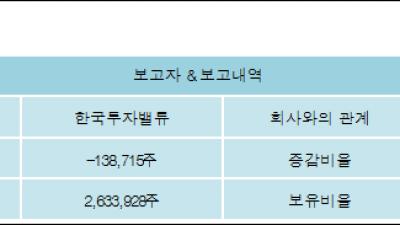 [ET투자뉴스][세방 지분 변동] 한국투자밸류-0.72%p 감소, 13.64% 보유