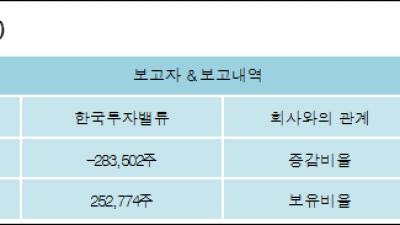 [ET투자뉴스][푸드웰 지분 변동] 한국투자밸류-2.83%p 감소, 2.53% 보유