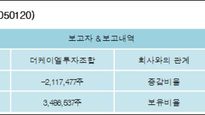 [ET투자뉴스][라이브플렉스 지분 변동] 더케이엘투자조합 외 2명 -2.13%p 감소, 4.18% 보유