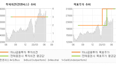 "[ET투자뉴스]KG이니시스, ""2Q20 Previ…"" BUY-하나금융투자"